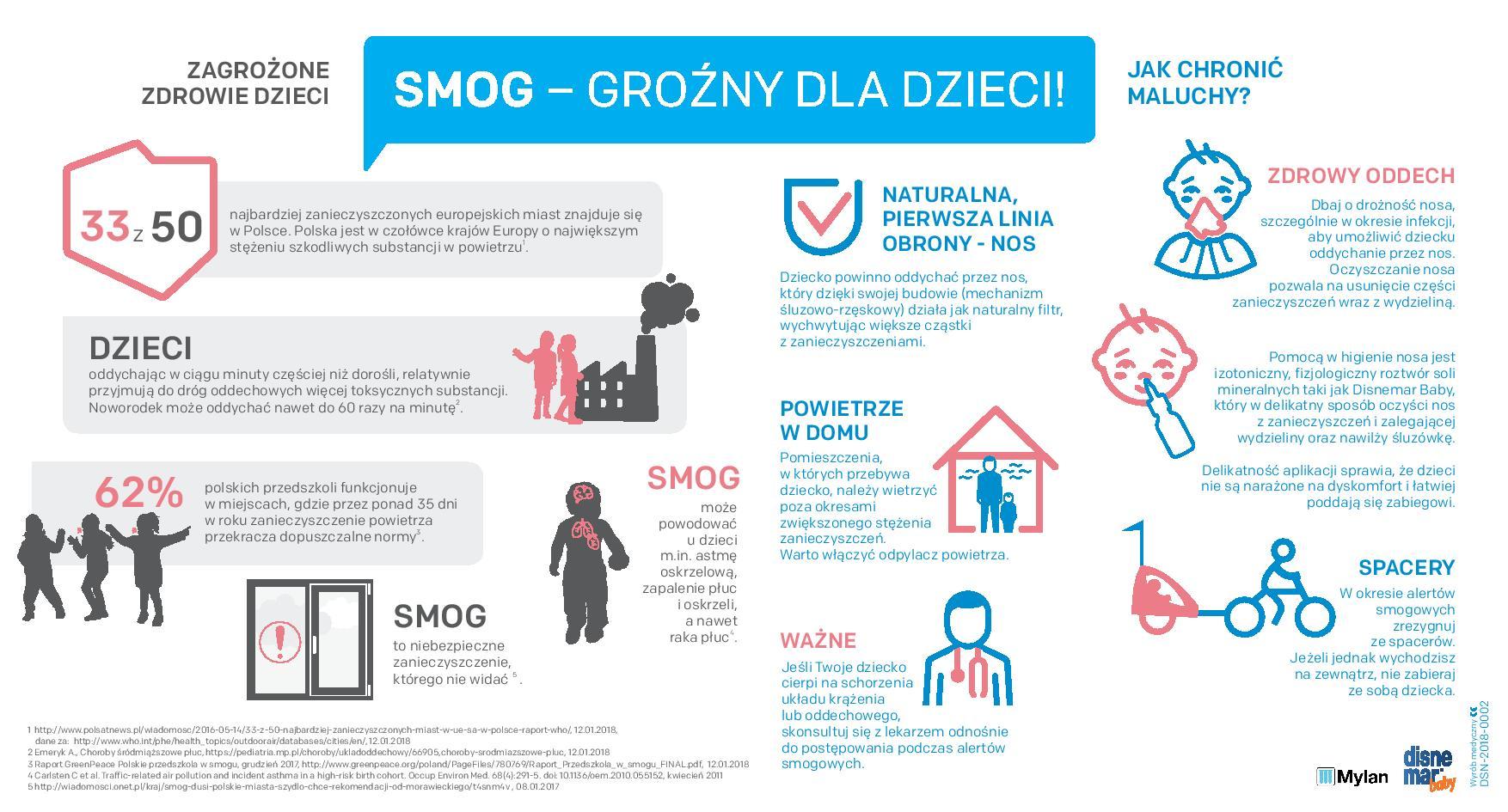 Infografika_Smog_szczególnie groźny dla dzieci