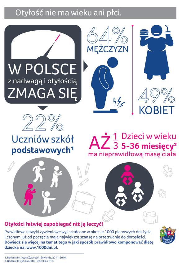 otylosc_1