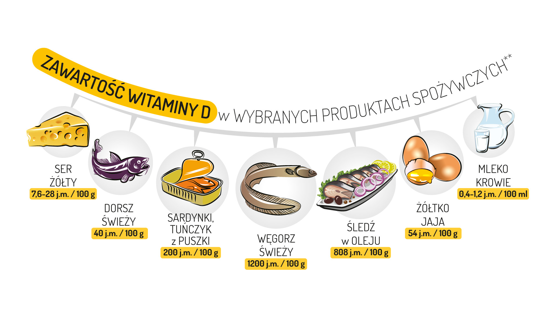 witaminad2