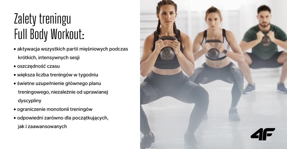 2-co-to-jest-trening-fbw